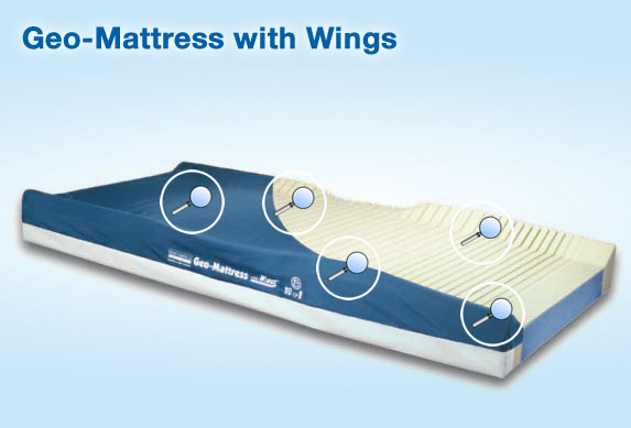Geo Mattress With Wings 174 Span America